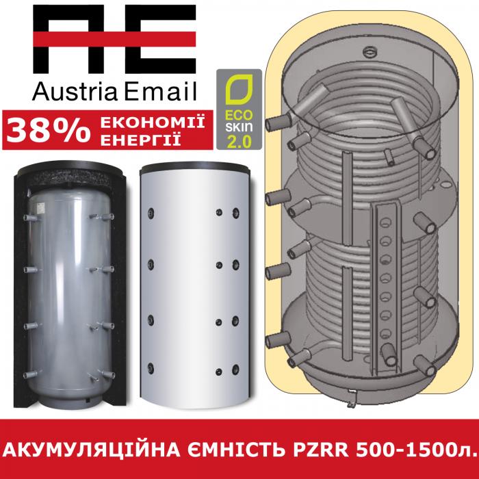 Austria Email PZRR 1000