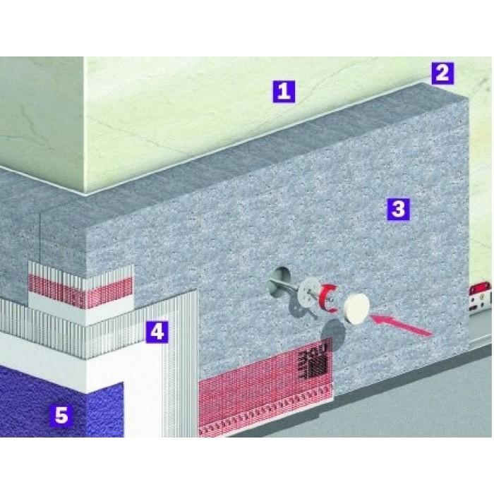 Система теплоізоляції Бауміт Про (120 мм)