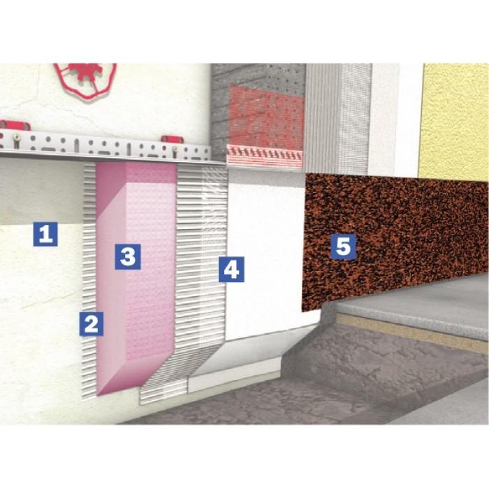 Система теплоізоляції Бауміт Цоколь (70 мм)