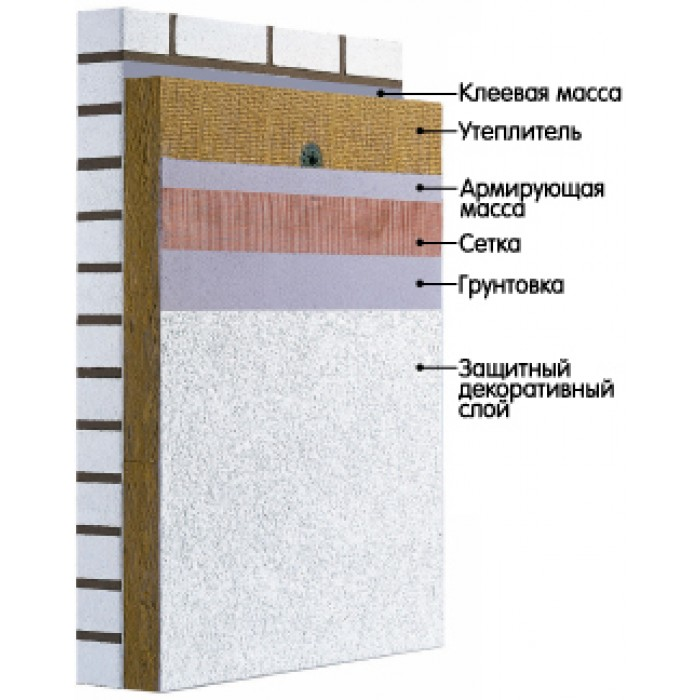 Система утеплення Krautherm A (100 мм)
