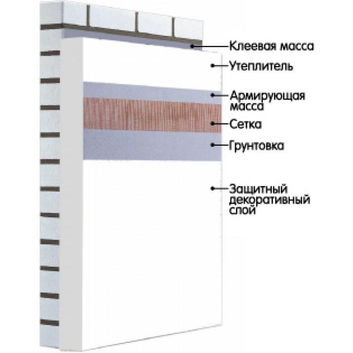 Система утеплення Krautherm B (100 мм)