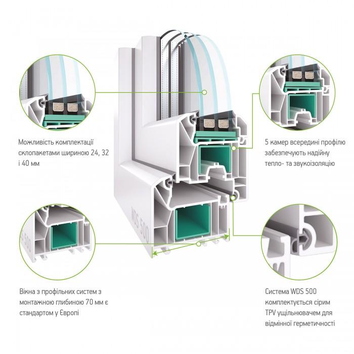 WDS 500 / 4Select-10Ar-4-10Ar-4i