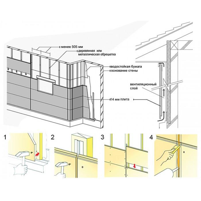 """Вентильований фасад ТМ """"Nichiha"""" - 14 мм, утеплювач Izovat 80 кг / м3, 100 мм, на дерев'яну підконструкцію"""