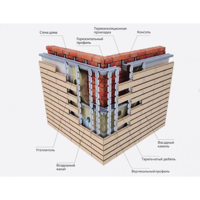 Енергозберігаюча вентильована фасадна система Hostrock - 100мм