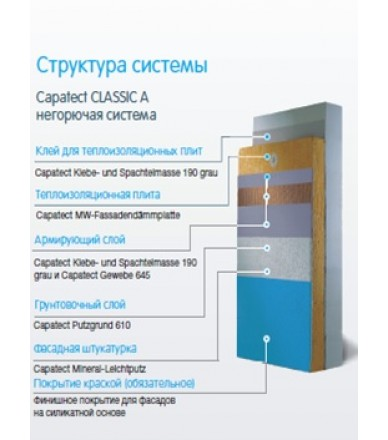 Capatect CLASSIC A  (100 мм)