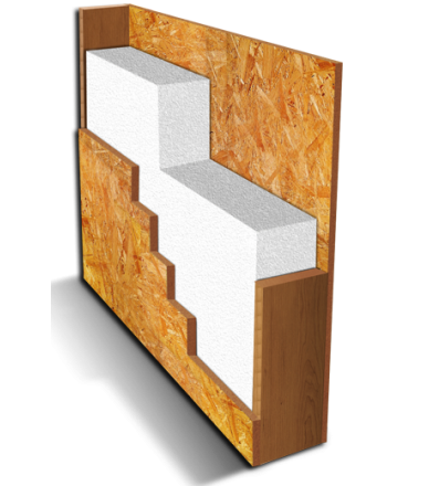 SIP panel (ПСБС - 25)
