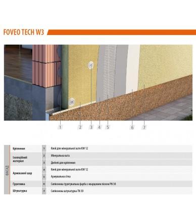 FOVEO TECH ( Izolux Premium 110) - 100