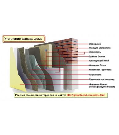 GRANT-facade 100