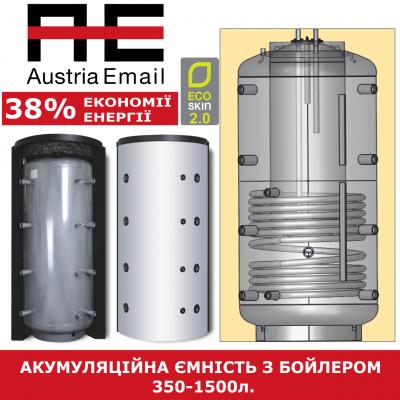 Austria Email SISS 750/150