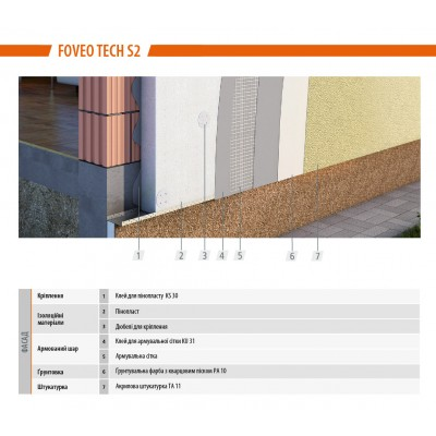FOVEO TECH (EPS 70) - 100