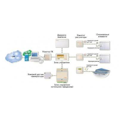 Система регулювання опалення ТермоЕкономік