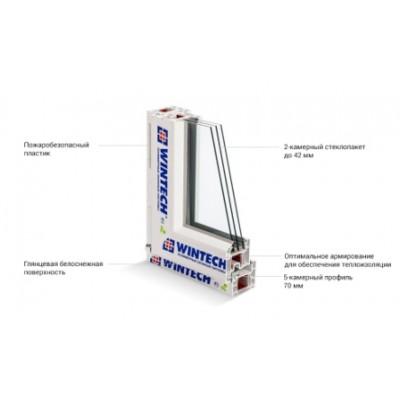 WinTech W-753 / 4i-12Ar-4-16Ar-4i