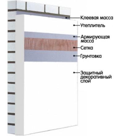 Система утепления Krautherm B (100 мм)