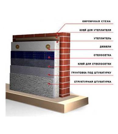 Система утепления с использованием пенополистирольных плит Scanterm - 100